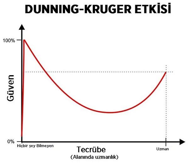 dunning_kruger2